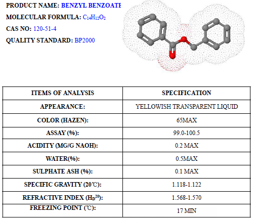 BENZYL BENZOATE 99%MIN CAS NO.100-51-4