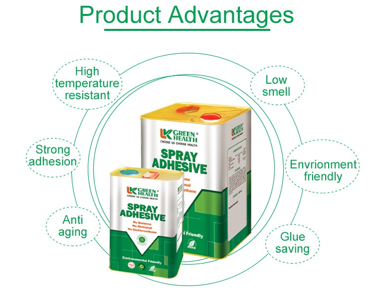 Industry solvent based SBS spray adhesive for furniture