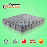 30cm rollable compressed high quality visco memory foam spring mattress