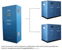 energy saving machine for air compressor