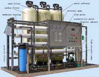 Borehole Water Filtration System Borehole Water Treatment Chemicals