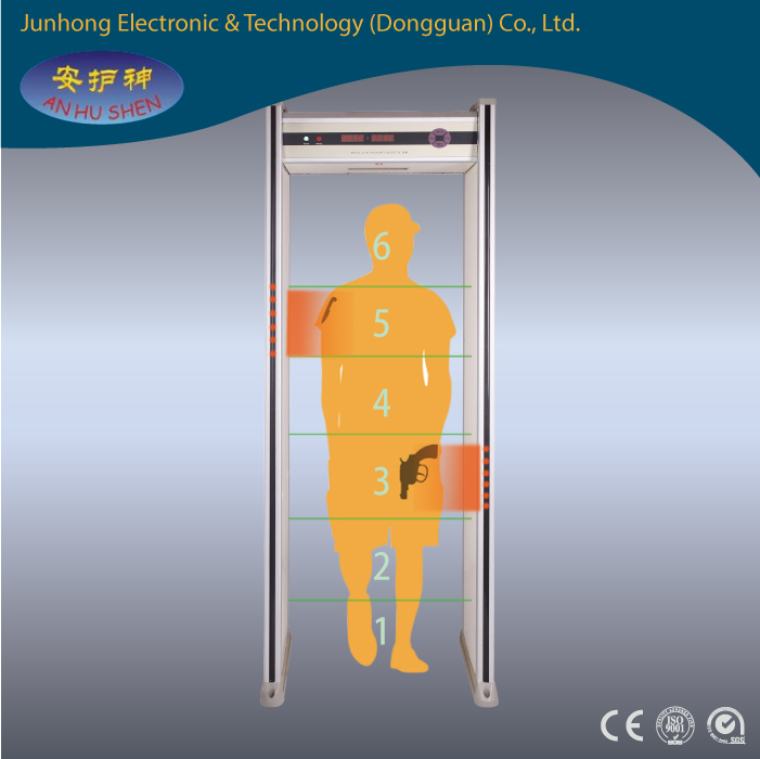 Archway Security body scanner security gate metal detector