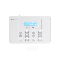 Home Safety Security Protection Equipment Alarm