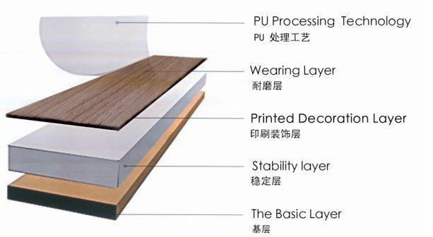 Pvc Material And Plastic Flooring Type Korean Luxury Vinyl