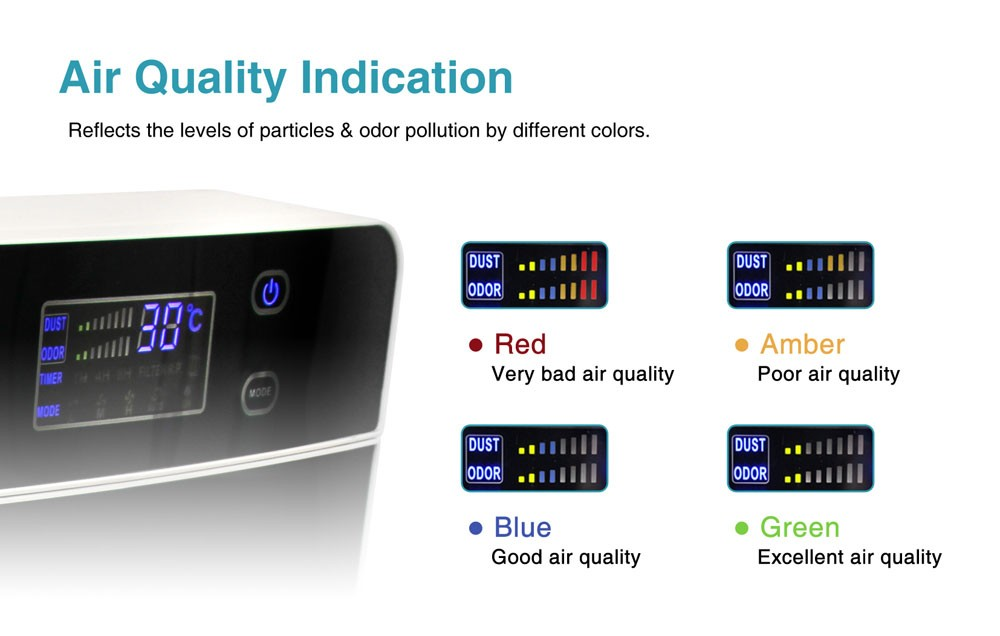 8201-air-quality-indication.jpg