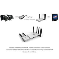 Best Selling HD-Pro HDMI 1.3 Version Wireless HDMI Transmission System