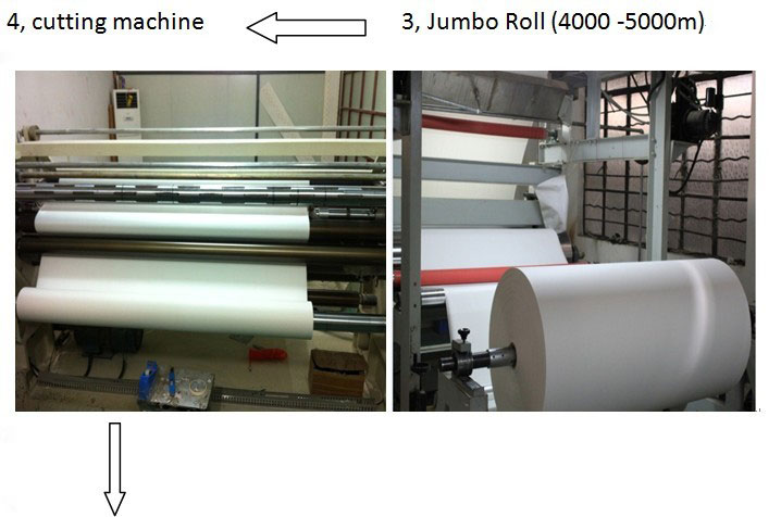 100/120/140g 1860mm-3200mm high quality sublimation transfer paper for high color release printing