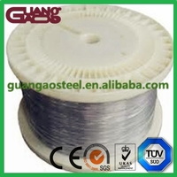Chinese well-renowned manufacturer 4mm high tensile wire affordable price high quality