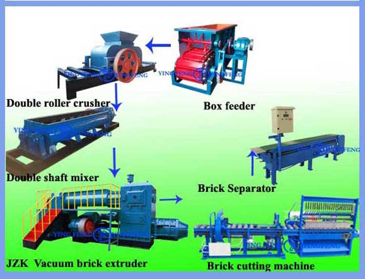 2017 new type JKR50 adobe brick making machine