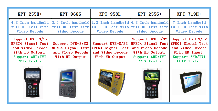 KPT-255H HD Satellite Finder Meter ,Support DVB-S/S2,MPEG 4 Video & Signal Decoding