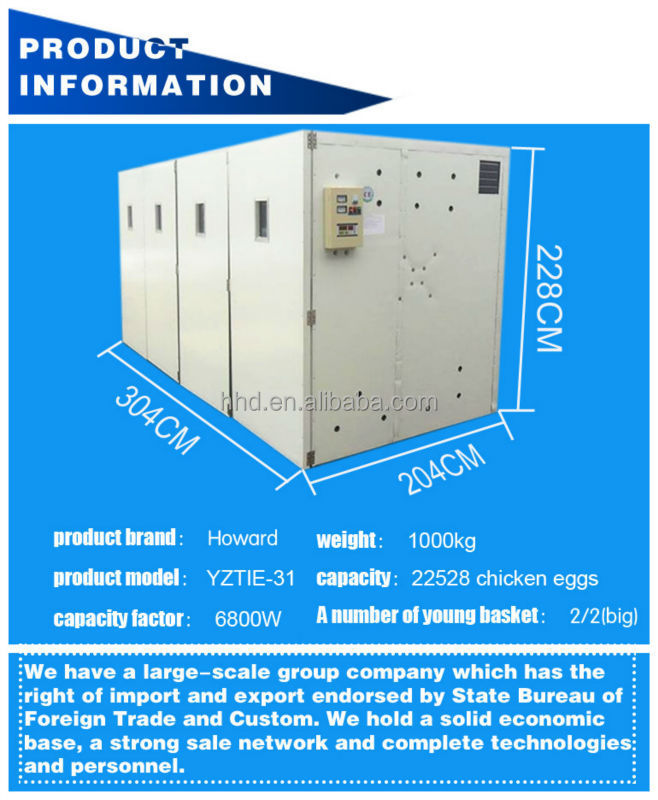 High quality high selling Full automatic incubator hatcher best price poultry incubators CE approved