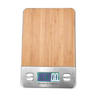 Digital bamboo scale