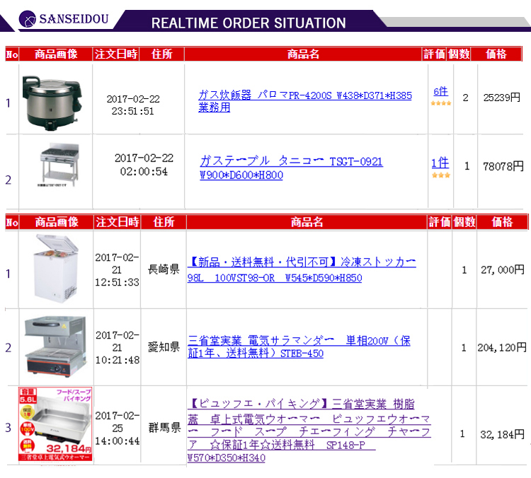 2017 Cheap commercial cooker rang for certificates