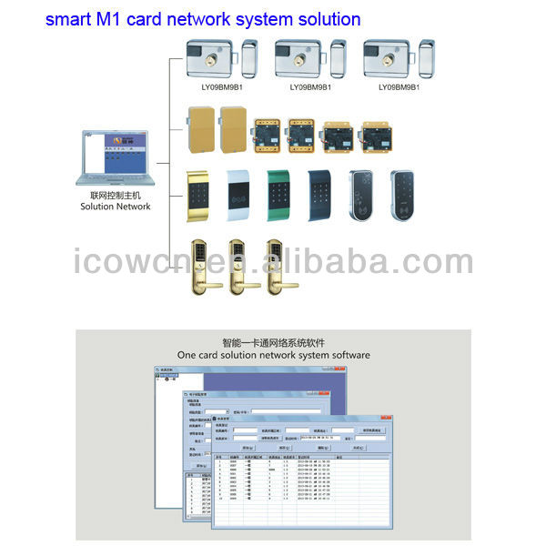 Smart Design network Security vending machine lock with automatic door lock system Selocky,Jiean,SOA