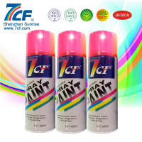 Best Price Fluorescent Paint Pigment Powder