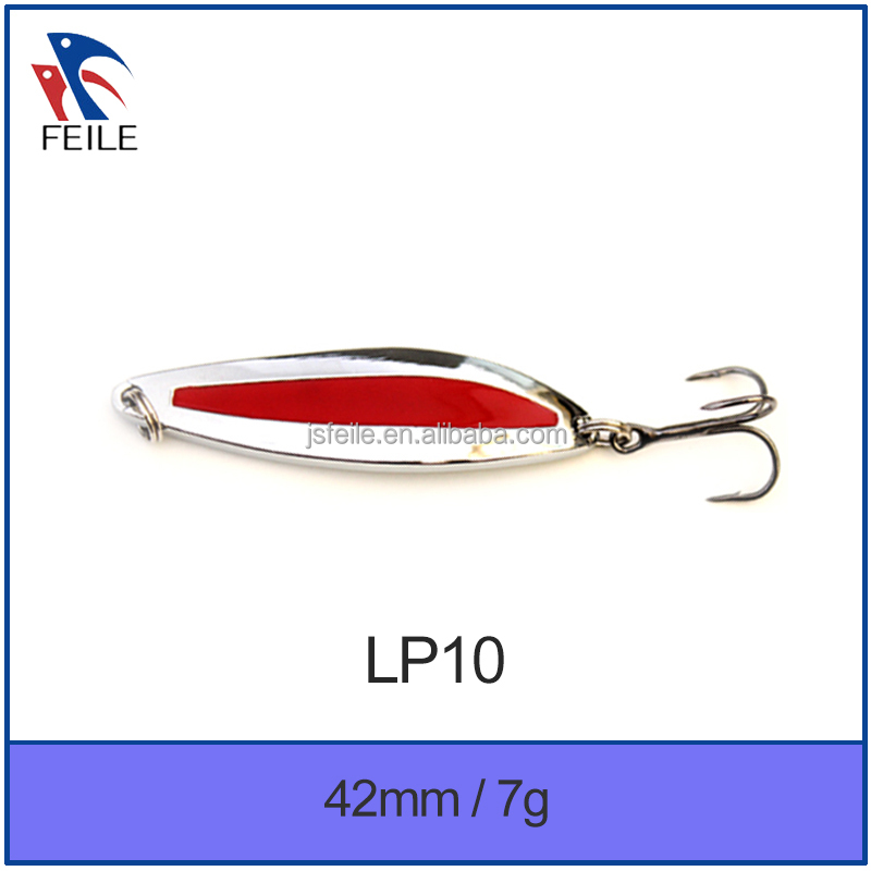 List manufacturers of fishing lure blanks buy fishing for Fishing spoon blanks