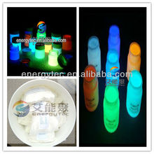 Fluorescent Pigment/ Fluorescent Pigment Dispersion/luminous pigment