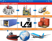 Hottest famous business gifts for logistics ---Apple