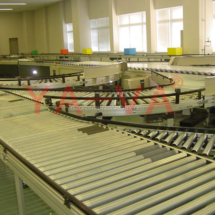 Conveyor Sortation systems