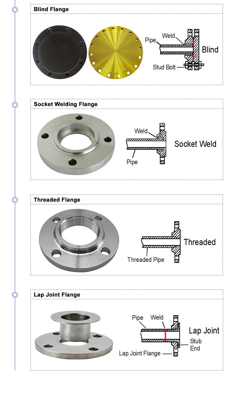 Stainless pipe fittings flange