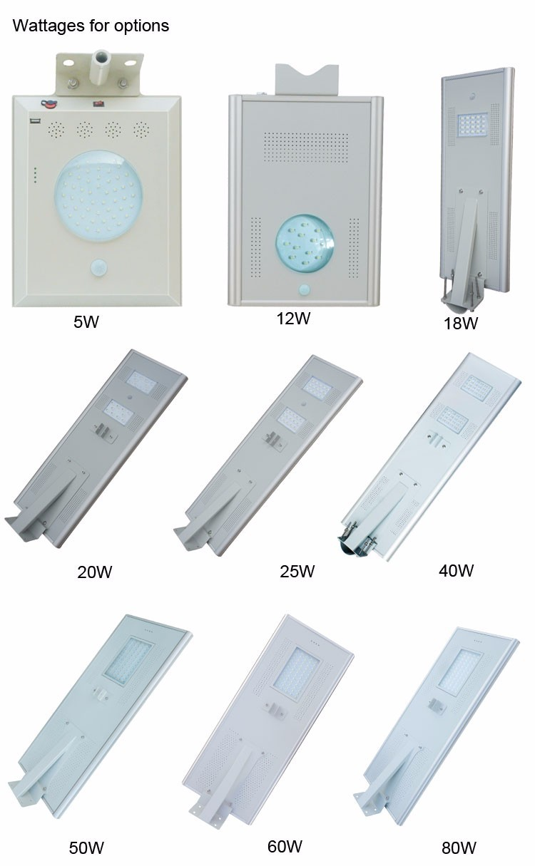 motion sensor LED solar street light proposal/solar panel street light wholesale distributor opportunities