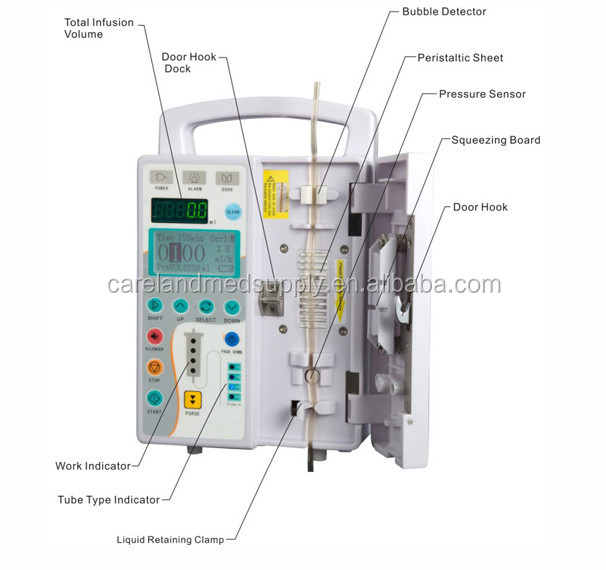 IP-2000 China Manufacturer Best Selling CE approved Infusion Pump
