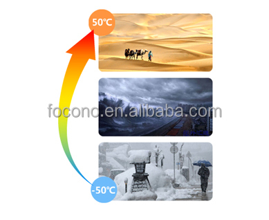 20mm pixel Outdoor Waterproof Animation Video Function Gorgeous Image Giant Digital LED Display