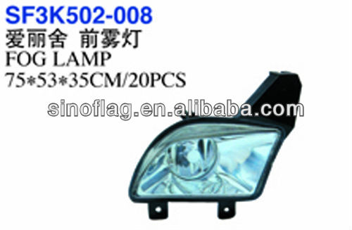 Fog Lamp Used For Citroen Elysee 02
