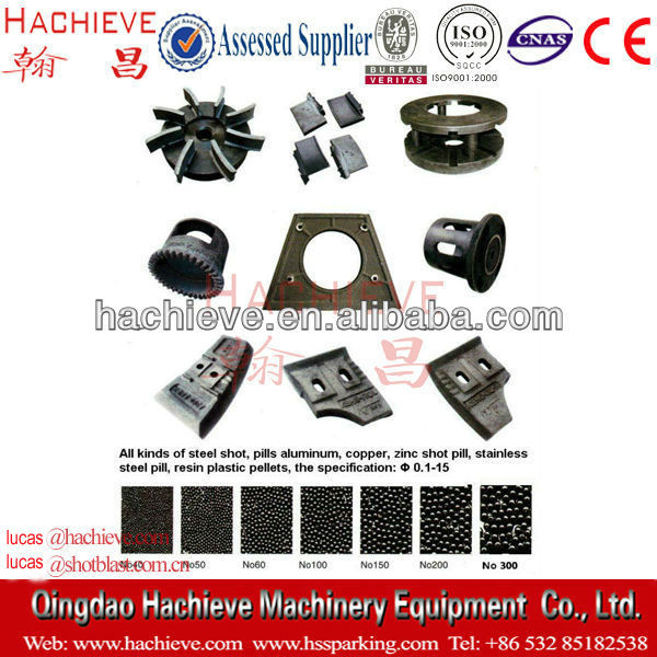 spare parts for shot blasting machine/sand blasting machine namely impeller head spare parts