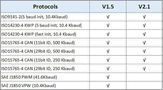 Protocols.jpg
