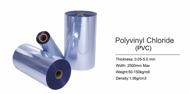 clear rigid pvc transparent film for blister packing