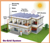 solar power off grid system home kits