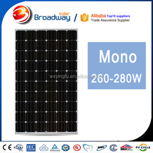 High Efficency low price the solar panel
