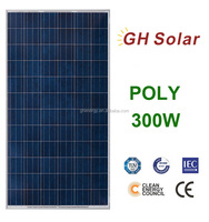 Buy SOLAR PANNELS STOCK in China on Alibaba.com