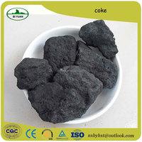 calcined petroleum coke price