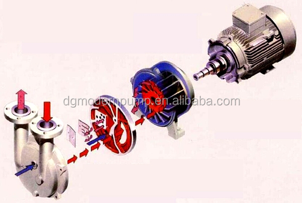 2BV series vacuum pump manufacturer,vacuum pump supplier
