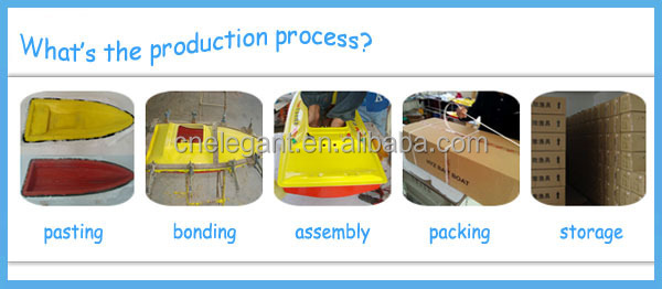 the process of production.jpg