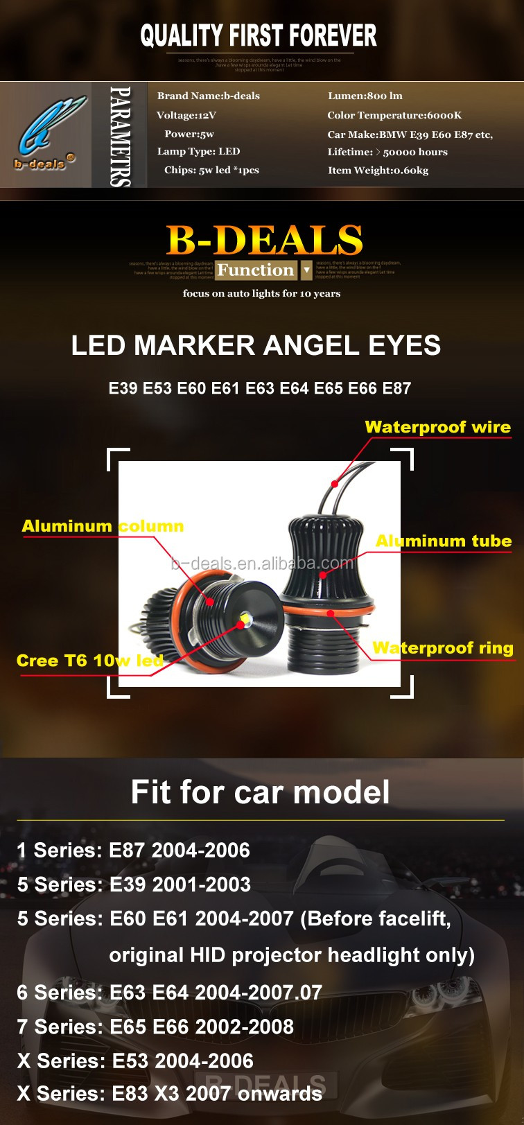 CE RoHs Certification led marker lights car lights led for bmw e39