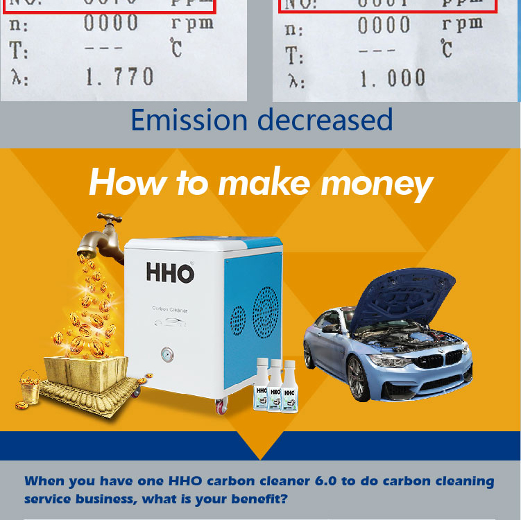 HHO carbon cleaner for pistons and piston rings