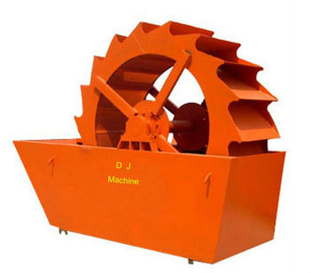 GX3200 Sand Washing Machine