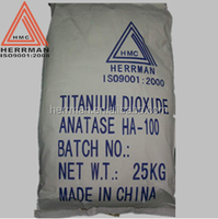Paints use Rutile /Anatase Titanium Dioxide from HERRMAN