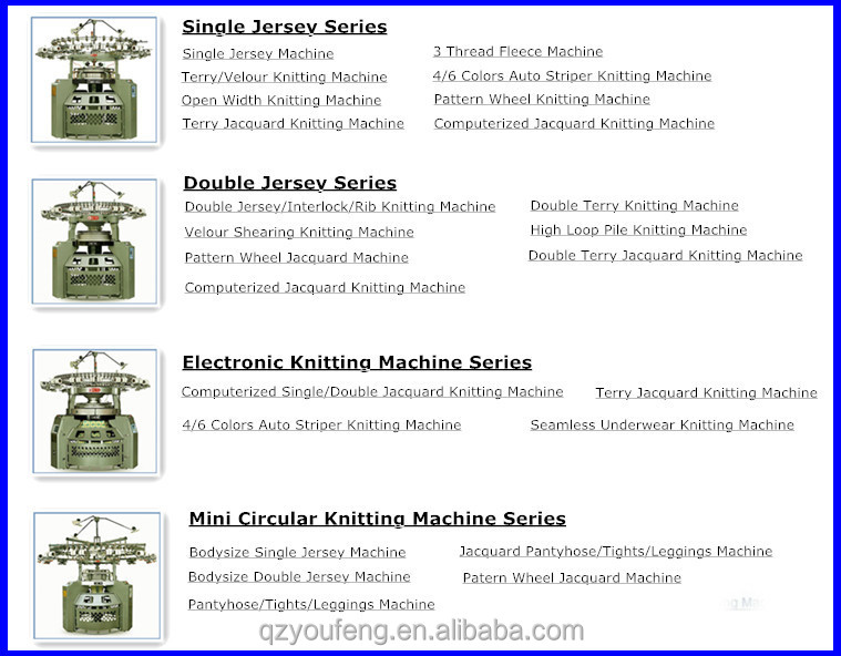 Underwear Knitting Machine : Competitor of santoni seamless knitting machine underwear