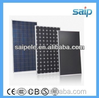 2014 HOT SALE solar panels dropshipping