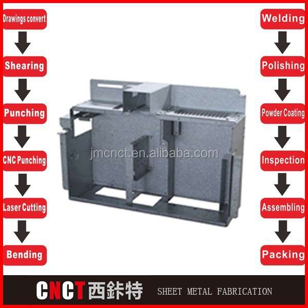 OEM service for fabrication of metals,stainless steel fabricator,fabrication and assembly