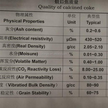 cpc/calcined petroleum coke with low s