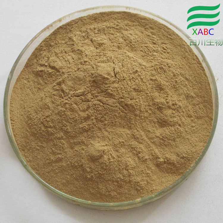 American Ginseng Extract Ginsenoside 80% // Ginseng Prices 2016