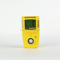 Handheld detector with CO sensor ,usb inlet ,rechargeable battery