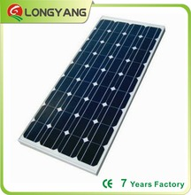 250w mono solar panels manufacturer in China
