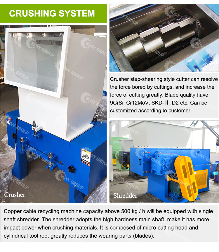 Wall Cladding Aluminum Sandwich Sheet Recycling Machine