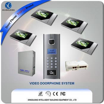 Ethernet Cable Wired Video Door Phone